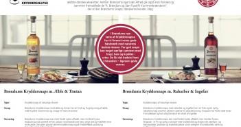 Ny Kryddersnaps lanceres i Danmark